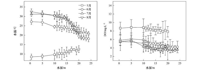 电路 电路图 电子 工程图 平面图 原理图 800_285