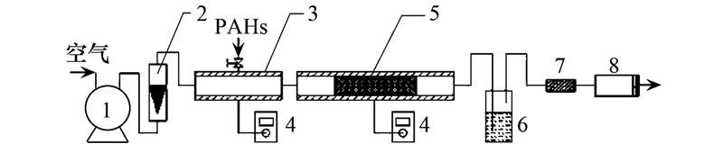 三相气泵电路图接线图