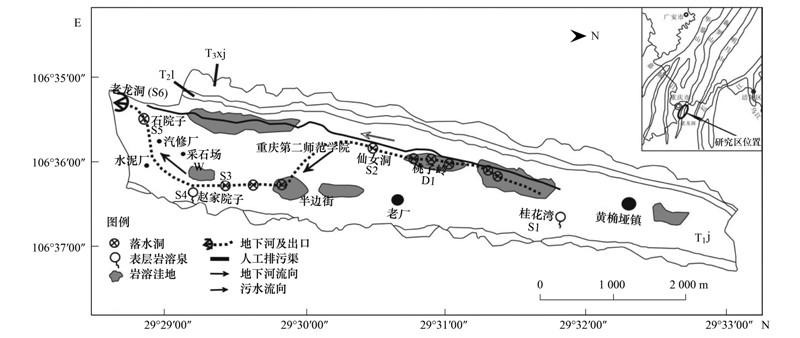 岩溶地下河流域水中多环芳烃污染特征及生态风险评价