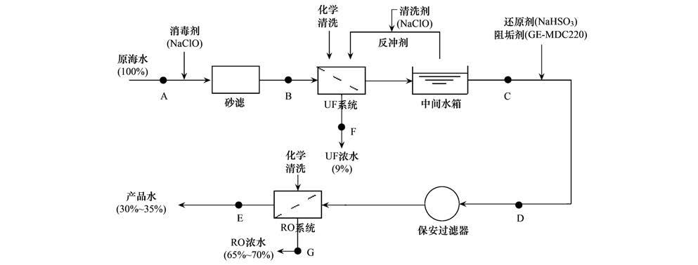 电路 电路图 电子 原理图 993_378